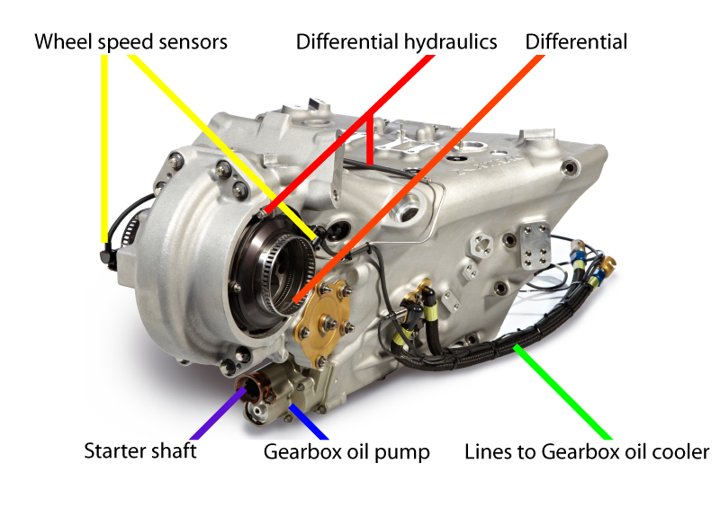 Xtrac: F1\'s spec gearbox | Scarbsf1\'s Blog