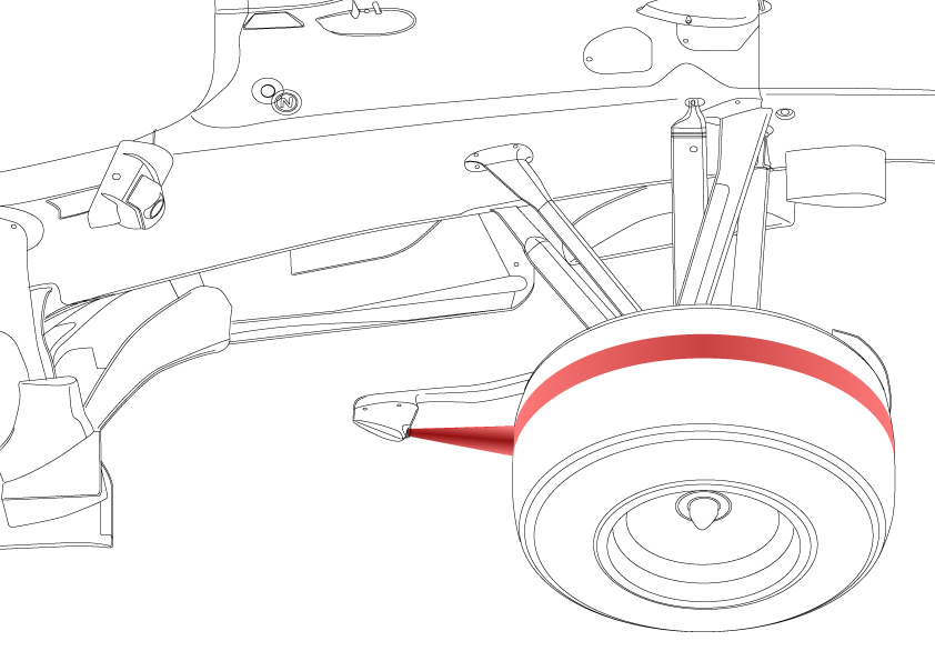 tyre testing sensors  u2013 what was seen in abu dhabi