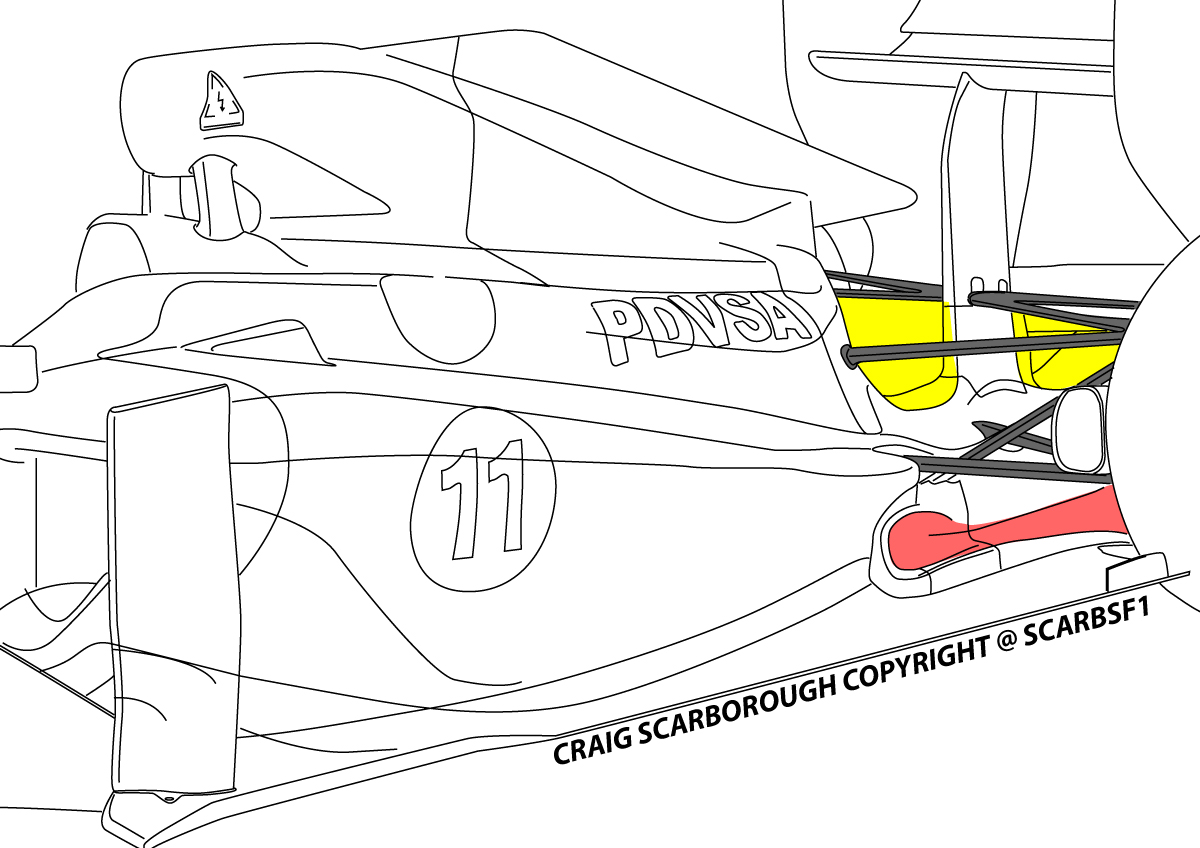 F1- Williams FW33 gearbox - Page 1 - General Motorsport