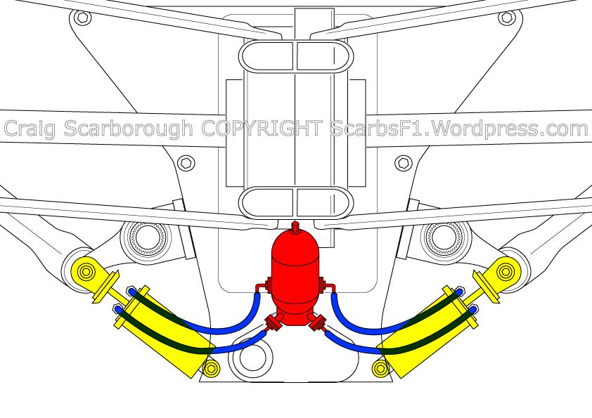 Mercedes suspension